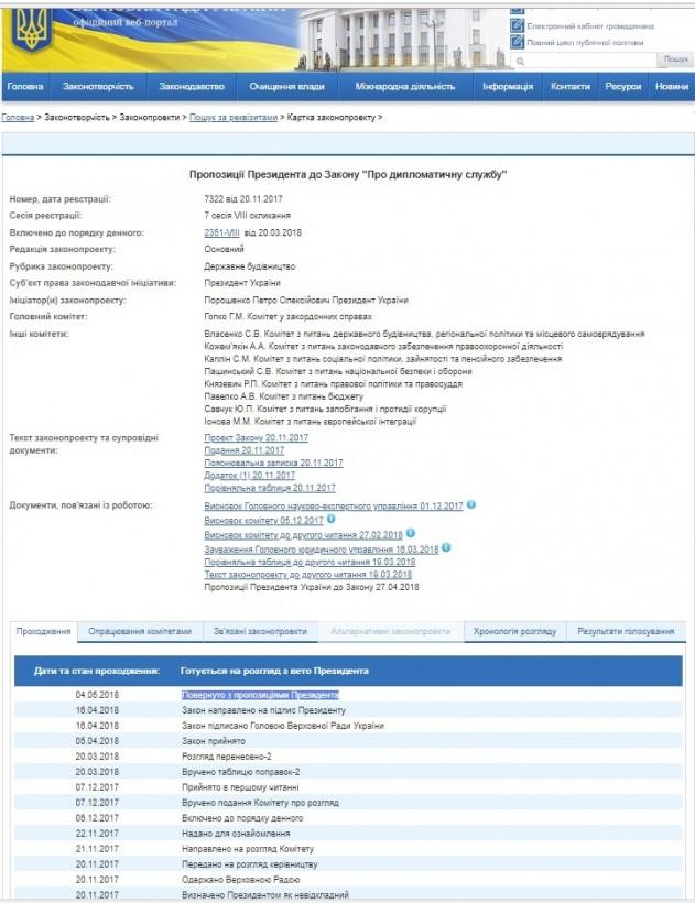 Порошенко ветировал закон одипломатической службе