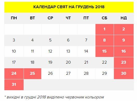 Украинцы в декабре будут отдыхать три дня подряд по случаю Рождества западного обряда и работать в субботу (ФОТО)
