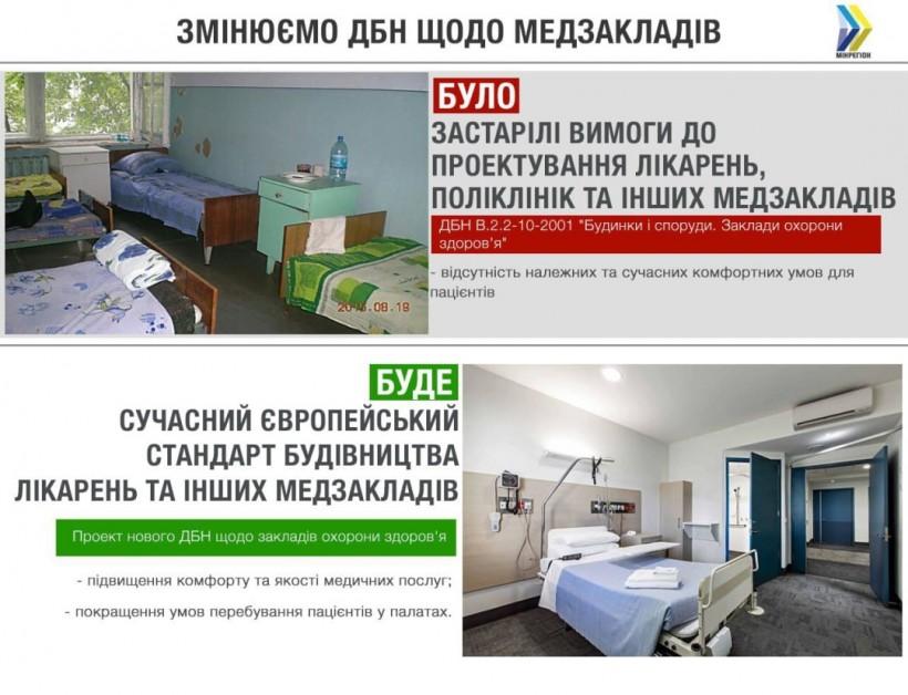 В Украине могут изменить нормы строительства больниц