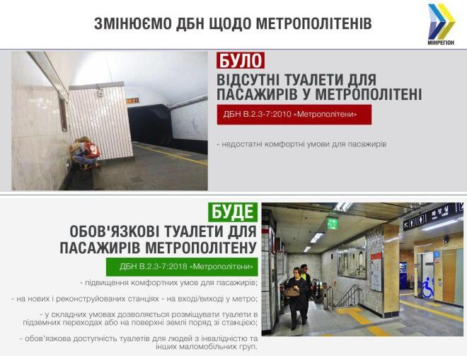 С сентября обустройство туалетов в метро станет обязательным - Минрегион
