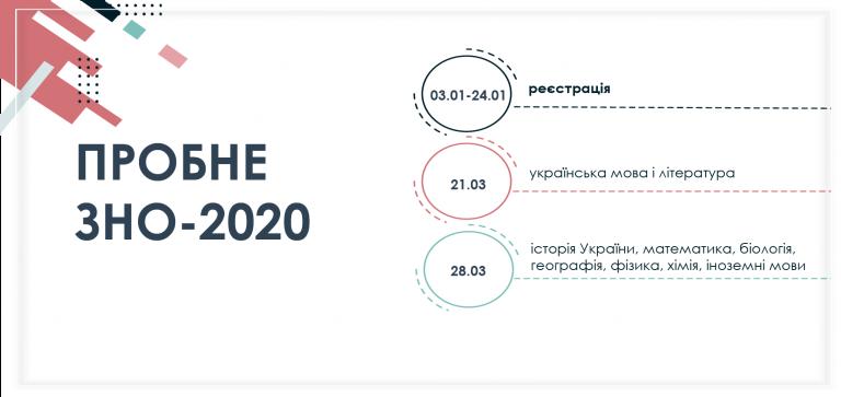 Обнародовали график пробного ВНО-2020
