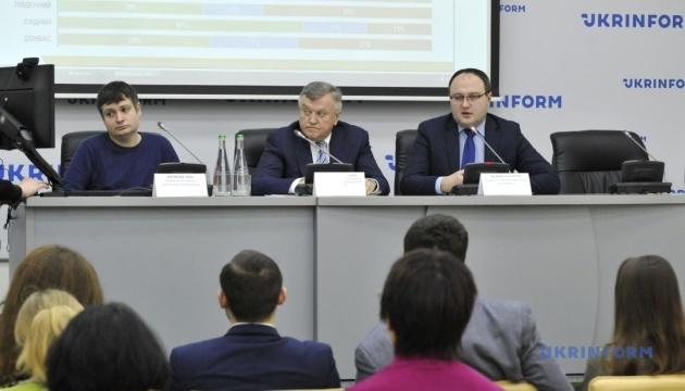 Все больше украинцев интересуются НАТО