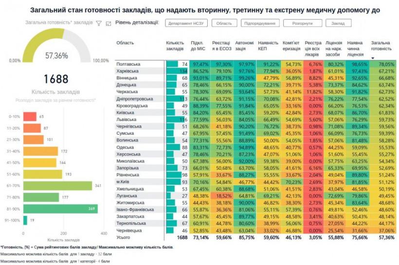 """Реформа """"вторички"""": государство вот-вот готово открыть денежный поток больницам"""