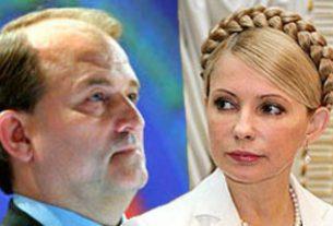 Тимошенко и Медведчук