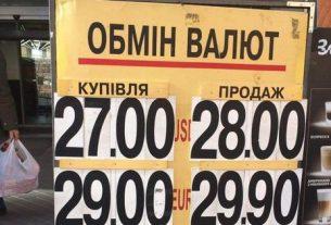 Курс валют на 23 марта 2020.