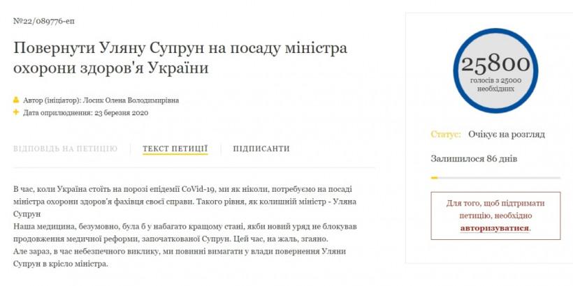 Петиция о возврате Супрун на должность главы Минздрава набрала более 25 тысяч подписей