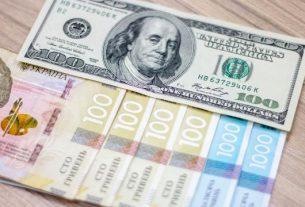 Курс валют на 15 апреля 2020.