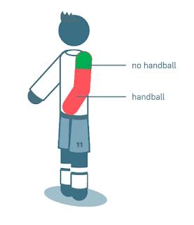 IFAB внес изменения в футбольные правила игры рукой и определения офсайда