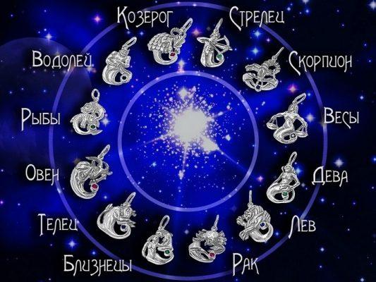 Знаки Зодиака - ярые ревнивцы.