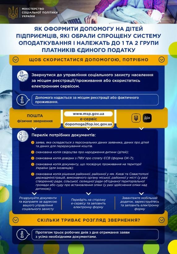 """В Украине начали выплачивать """"детскую"""" помощь ФЛП"""