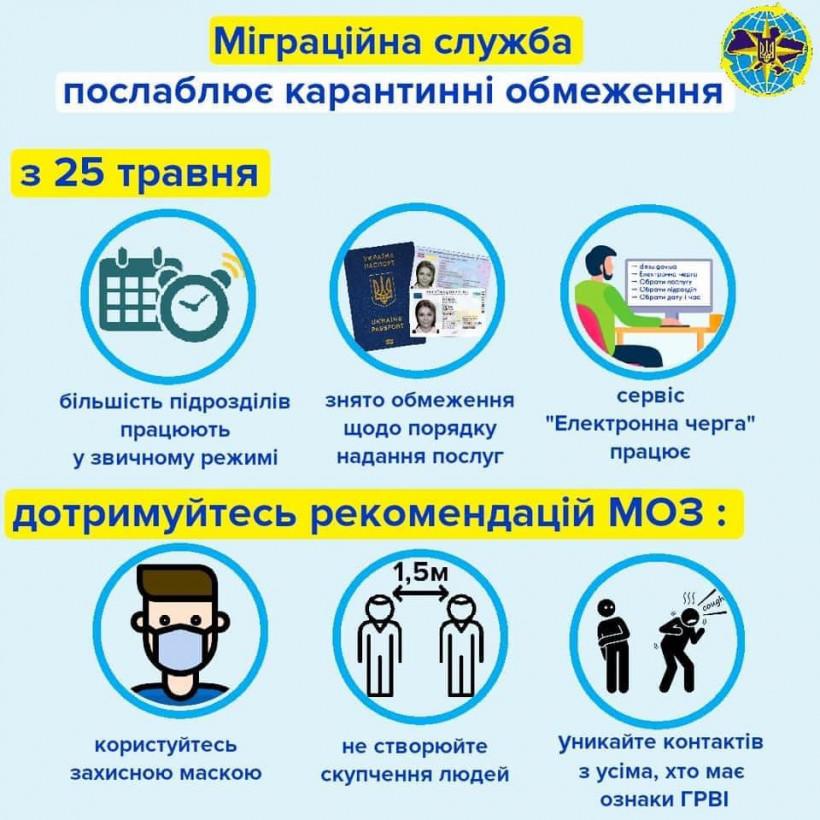 Как будет работать Миграционная служба с 25 мая