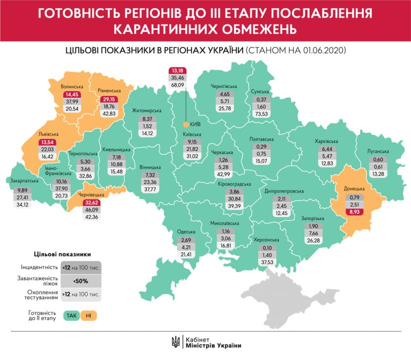 Пять областей и Киев не готовы к третьему этапу выхода с карантина