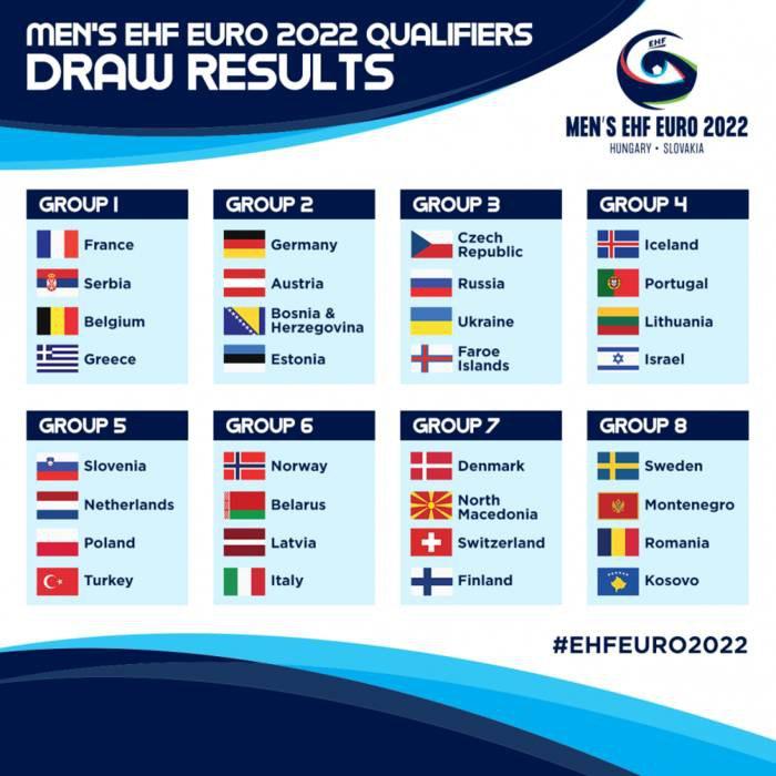 Сборная Украины сыграет в группе с Россией в квалификации на EHF Евро-2022