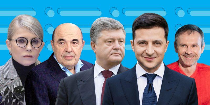 Украинские политики