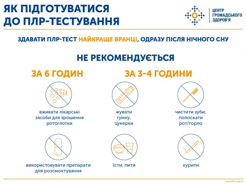 Как правильно подготовиться к ПЦР-тесту