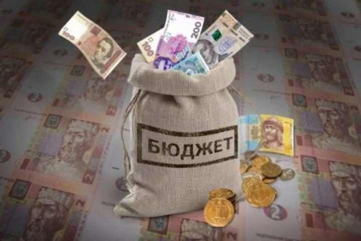Проект бюджета